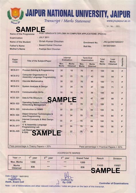Jaipur National Mba Assignments Answers by Tabulation Sheet Of Ssc Bd