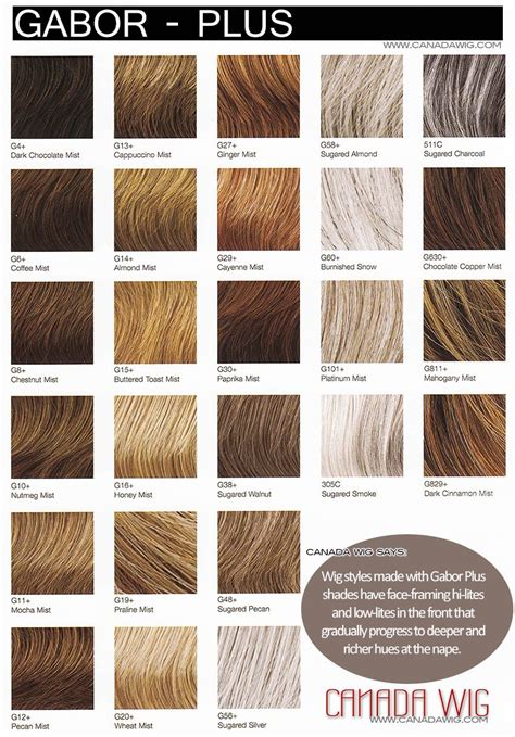 wig color chart wig noriko rene of color charts realistic lace