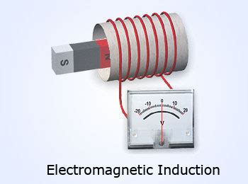 electromagnetic induction laws faraday s