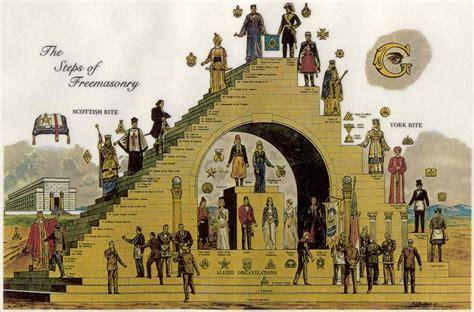 the ottoman society pi 249 massoni per tutti dalla rivoluzione francese al monte