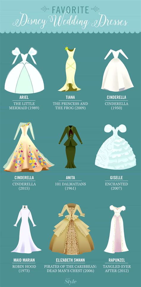 These Are The Gorgeous Wedding Dresses Of Your Favorite Disney Women