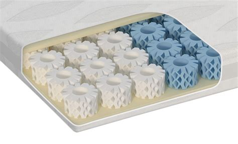Octaspring Memory Foam Mattresses by The New Dormeo Octaspring Mattress Topper As Seen On Tv