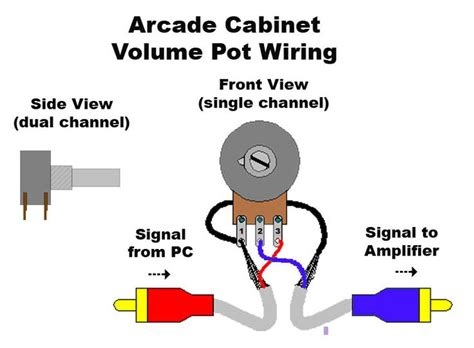 volume pot wiring powerful crafts
