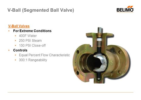 valve design cv control valves specifications sizing technologies