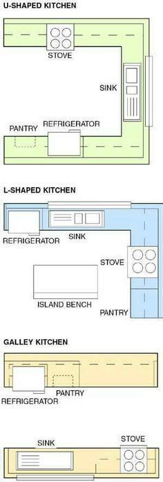 layout of restaurant pantry restaurant kitchen layout ideas equipment templates