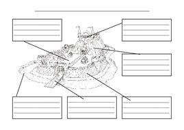 motte and bailey castle labeled diagram motte and bailey castle diagram by mrich502 teaching