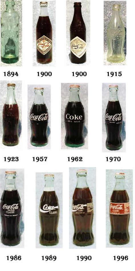 imagenes antiguas de coca cola botellas de coca cola antiguas evoluci 243 n de la botella de