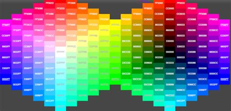 colores html html color codes blue screen