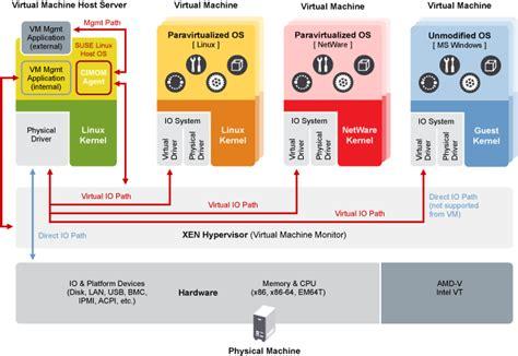 tutorial debat bahasa inggris download tutorial xen hypervisor bahasa inggris bisnis