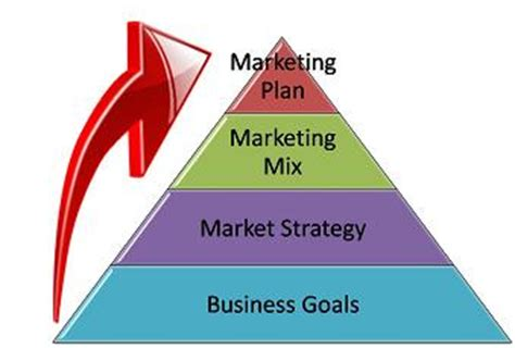 layout meaning in marketing definition marketing strategy