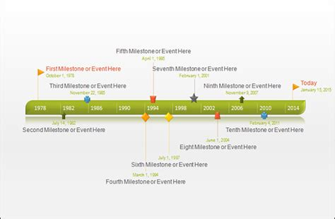 download ms word timeline template software 7 0