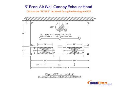commercial kitchen wiring diagram k