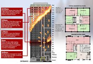 Police Station Floor Plan by Was Cladding To Blame For Spread Of London Tower Fire