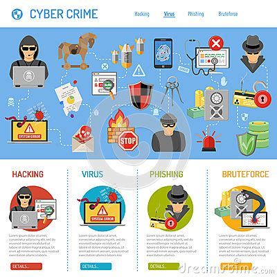 time cybersecurity hacking the web and you books cyber crime concept stock vector image 67459804