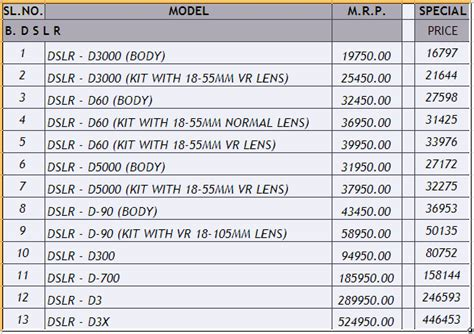 nikon digital price list nikon prices image search results