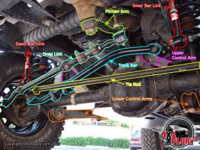 Steering Wheel Wobble Jeep Wrangler Diagnosing Wobble And Fixing Non Dw Shimmies And