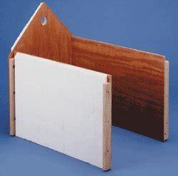 dog house insulation kit amazon com ware dog house insulation kit intermed pet supplies