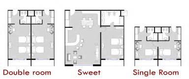 Room Dimension Planner hotel room floor plans dimensions www galleryhip com