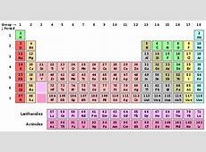 科学网—IUPAC公布19种元素原子量的修改结果 - 诸平的博文 Manganese Element