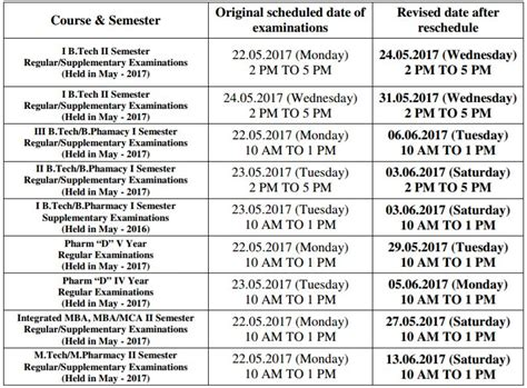 Jntuk Mba 3 Sem Results 2016 by Jntuk Revised Dates Of Postponed Examinations On 22nd