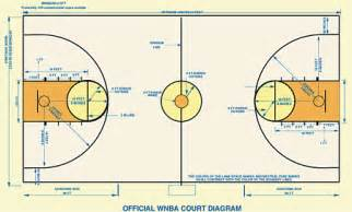 basketball court design template basketball court dimensions simple driverlayer search engine