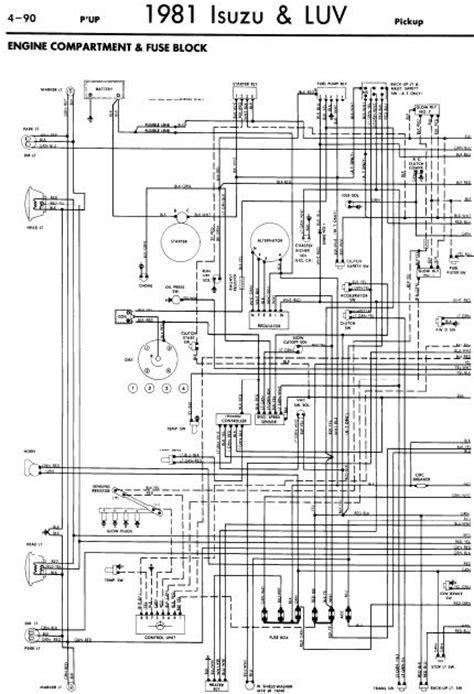 electric power steering 1979 chevrolet luv instrument cluster repair manuals isuzu luv 1981 wiring diagrams