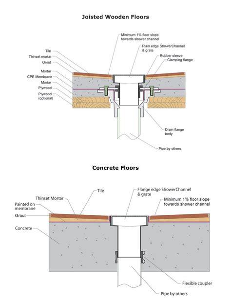 bathroom sink drain installation instructions leaky shower drain repair shower drain installation