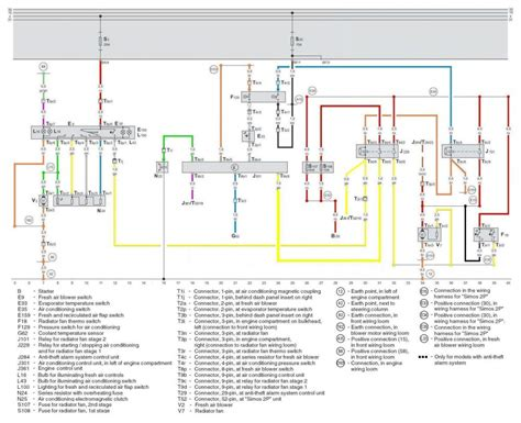 skoda felicia wiring diagram wiring diagram and schematic radiator fan kicks in as soon as the car starts skoda favorit skoda felicia skoda and