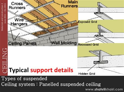 Definition Of Service Ceiling by Definition Of False Ceiling Www Energywarden Net