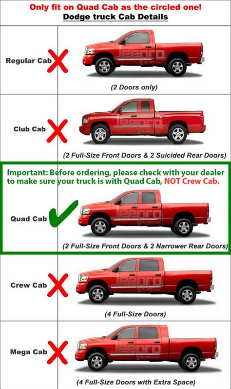 Dodge Ram Crew Vs Difference Between Dodge Ram Cab And Crew Cab Autos