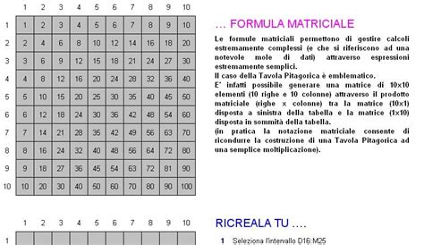 tavole matematica matematicamedie tavola pitagorica in quanti modi con