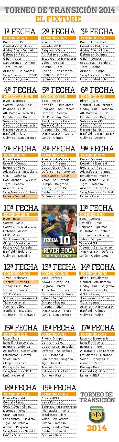 tabla pago nieras 2016 argentina tabla de posiciones b nacional argentina 2016 calendar