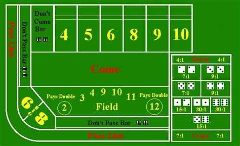 craps basics http www bettingcorp com
