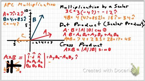 tutorial vector and scalar vector multiplication scalar dot and cross product us