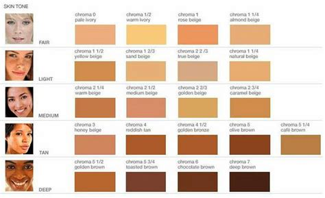 skin color code the gallery for gt skin color code