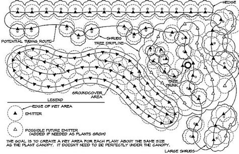 layout of drip irrigation system pdf drip emitter spacing irrigation tutorials