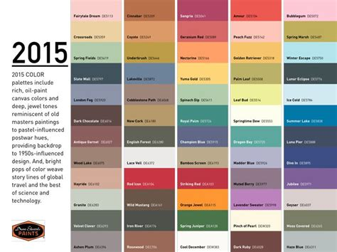 color and design trends 2015 on color trends