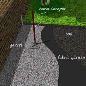 How To Install Pavers For A Patio 17 Best Ideas About How To Install Pavers On Paver Installation Diy Walking Path