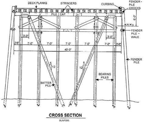 pile section figure 8 40 cross section of an advanced base timber pier