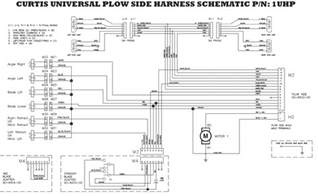 curtis snow plow wiring diagram wiring diagram and schematic diagram images
