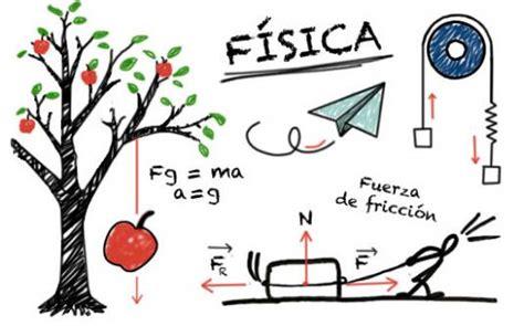 imagenes reales en fisica caracter 237 stica de la f 237 sica
