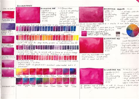 blundell artist watercolour comparisons 3 primary
