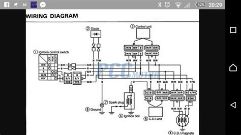 pw 50 wiring diagram dbw dirtbikeworld net members forums