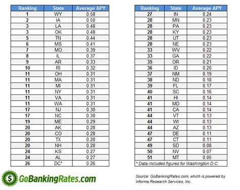 bank account interest rates how much overdraft fees are costing your checking account