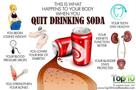 How For Detox When Quitting Soda by This Is What Happens To Your When You Quit