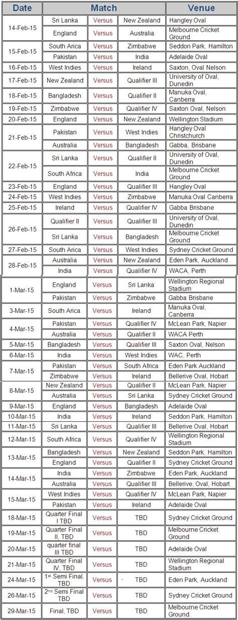 2015 cricket world cup match schedule icc cricket world cup 2015 match schedule time table