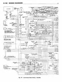 74 plymouth satellite wiring diagram 74 satellite sebring plus wiring diagrams