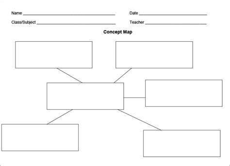 Concept Map Template Tryprodermagenix Org Free Concept Map Template