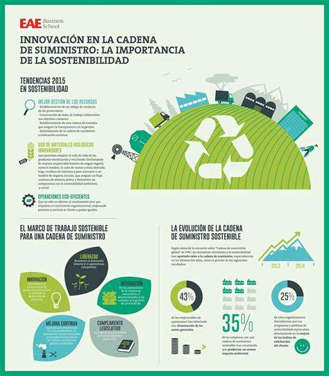 preguntas faciles sobre medio ambiente desarrollo sustentable concepto y 22 ejemplos de proyectos
