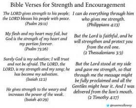 comforting bible verses for strength encouraging bible verses about strength www imgkid com